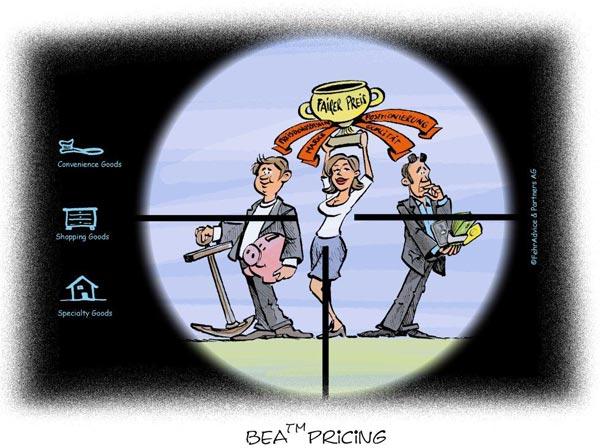 BEA™ Pricing-Serie (2): Was Geld für den Menschen alles bedeuten kann