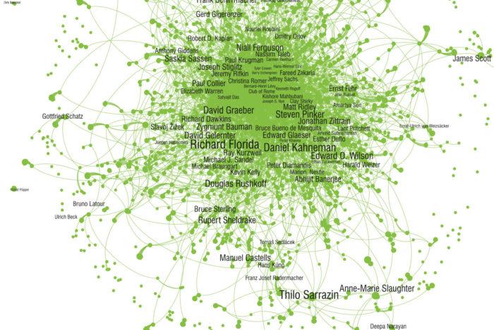 GDI Thought-Leader-Map: Ernst Fehr gehört zu den wichtigsten Vordenkern der Welt