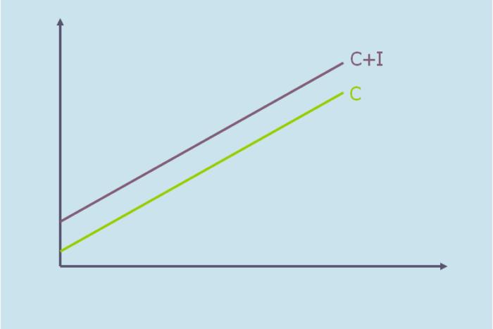 Makroökonomische Modelle und Behavioral Economics: Grosses Potenzial, einige Grenzen