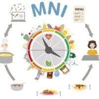 Einfache Tools für nachhaltige Ernährung: ZHAW entwickelt neuen Index für gesunde und umweltfreundliche Menüs