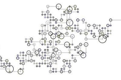 Studie: Warum Algorithmen nur selten verständlich und fair gleichzeitig sein können